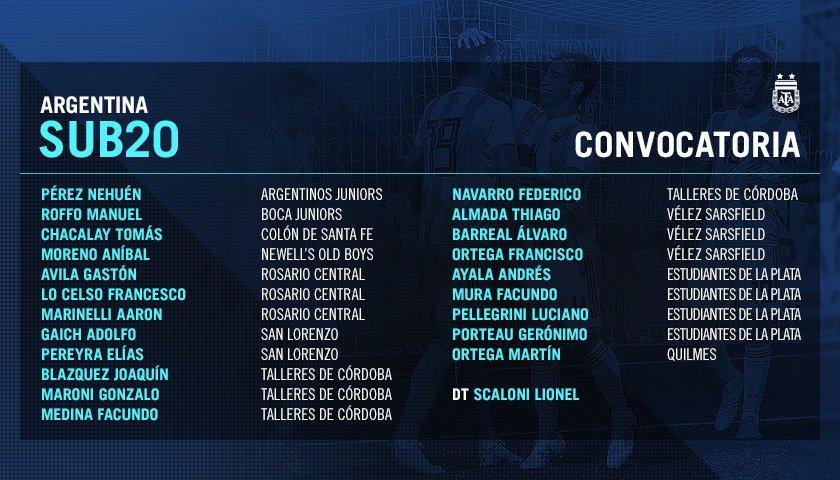 san lorenzo convocados argentina sub 20