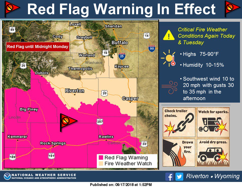 Warm & very dry conditions with gusty southwest winds will bring another day of critical fire conditions across south Wyoming today. #wywx