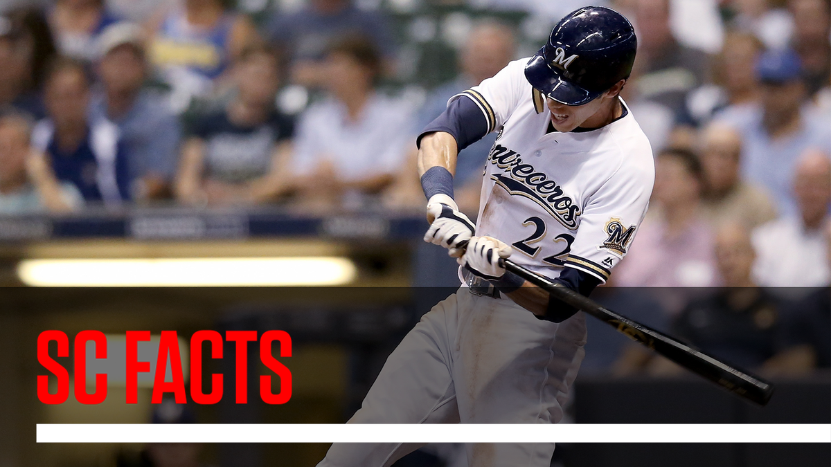 With a triple against the Reds, the Brewers Christian Yelich became the first player in 💯 YEARS to record multiple cycles against the same team in a single season.