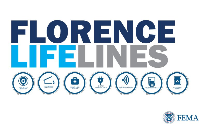 "A graphic that says ""FLORENCE LIFELINES"" and shows icons underneath for the categories: Safety and Security, Food Water and Sheltering, Health and Medical, Energy Power and Fuel, Communications, Transportation, Hazardous Waste"