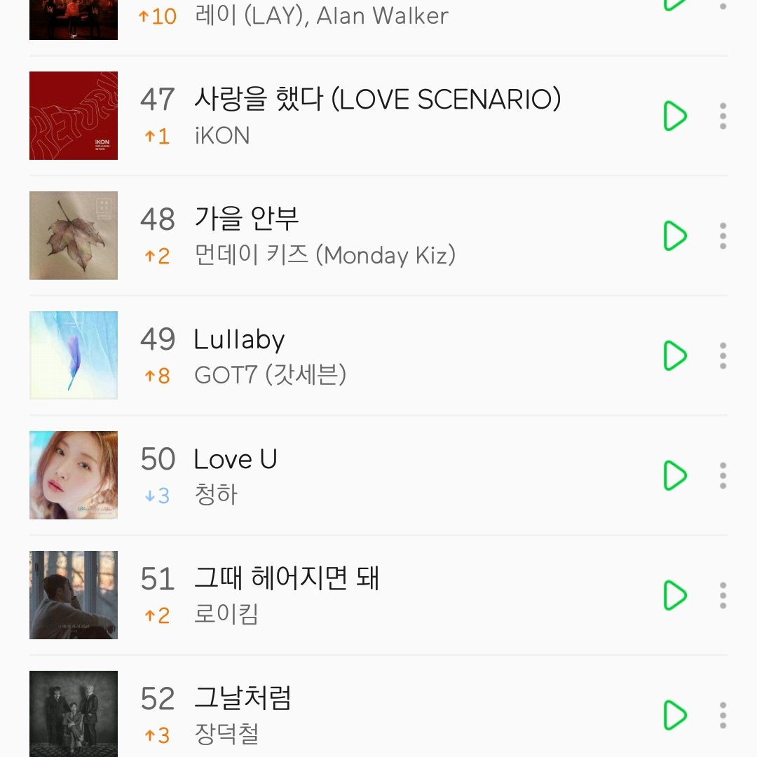 This is what #Lullaby deserves on Melon :')  #57 --> #48  #Lullaby #PresentYOU #GOT7 #갓세븐 @GOT7Official https://t.co/8EydYHFyhS