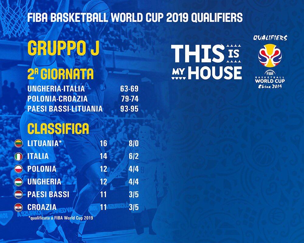 Buongiorno a tutti! #Italbasket #ThisIsMyHouse #FIBAWC  - Ukustom