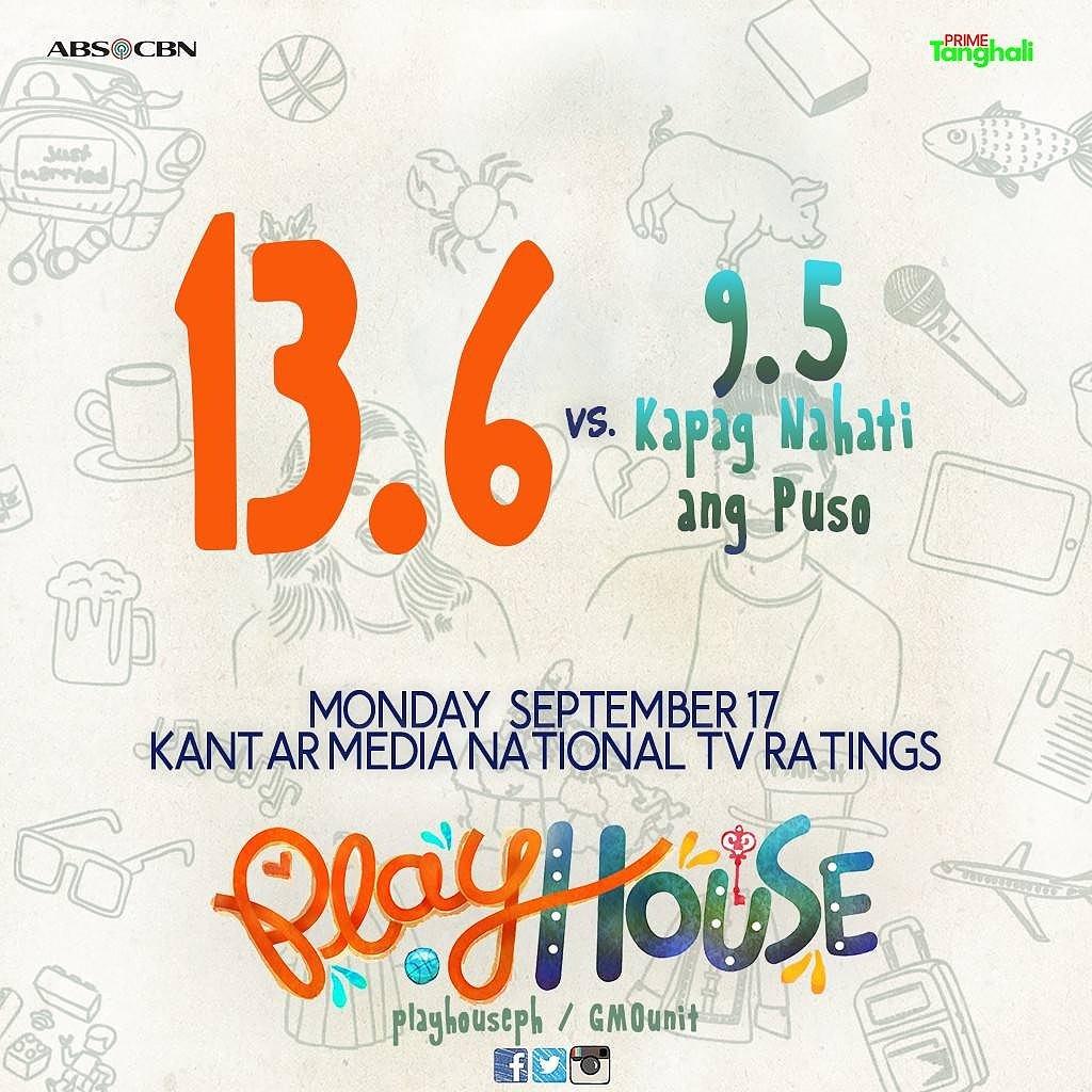 Congratulations to the whole Playhouse team at syempre maraming maraming salamat po sa inyong suporta, Kapamilya! 😁 #PlayHouse #GMOunit