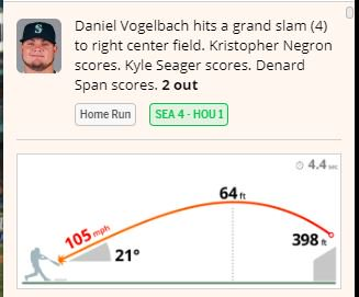 The #Mariners @DanielVogelbach with a 2-out, pinch-hit grand slam...his 4th homer of the year, 2nd in 2 days, and first career slam. Details: