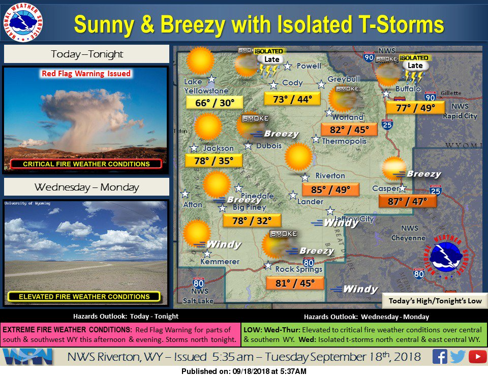 A few AM & late PM showers, but otherwise sunny, dry & breezy again. Expect areas of smoke. Critical fire weather conditions continue. #wywx