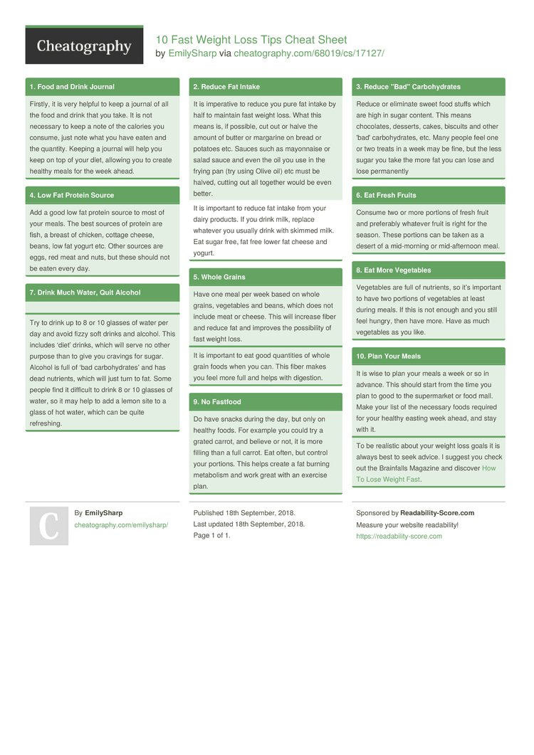 cheatography on twitter ooooh new cheat sheet 10 fast weight