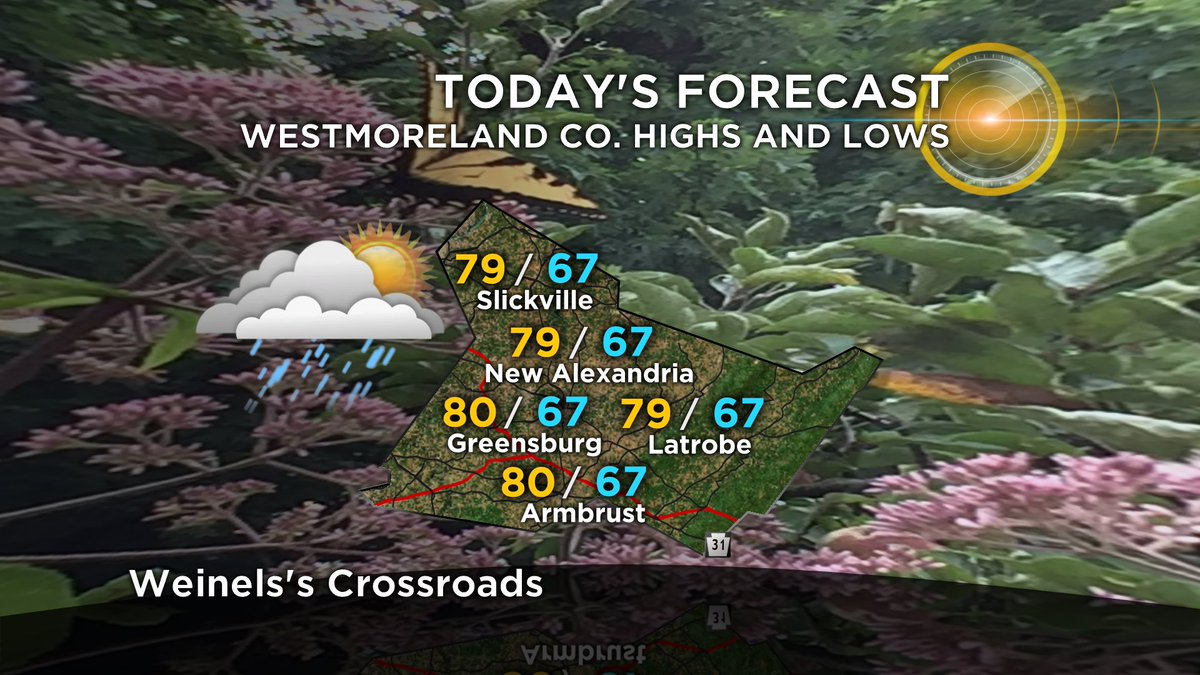 Today's high/low model data forecast for #Westmoreland county. For more go to KDKA.com. #upwithKDKA