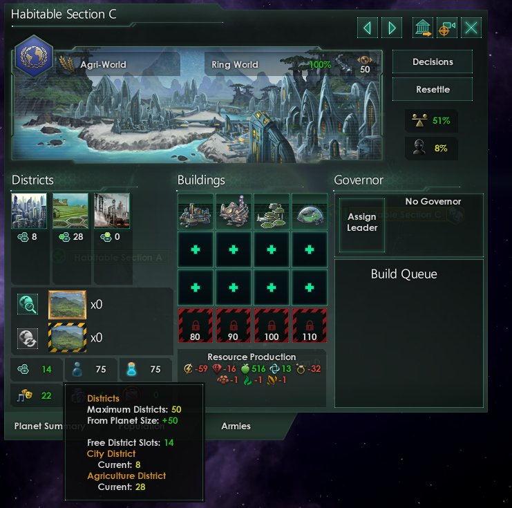 The special habitable worlds in 2 2 | Paradox Interactive Forums