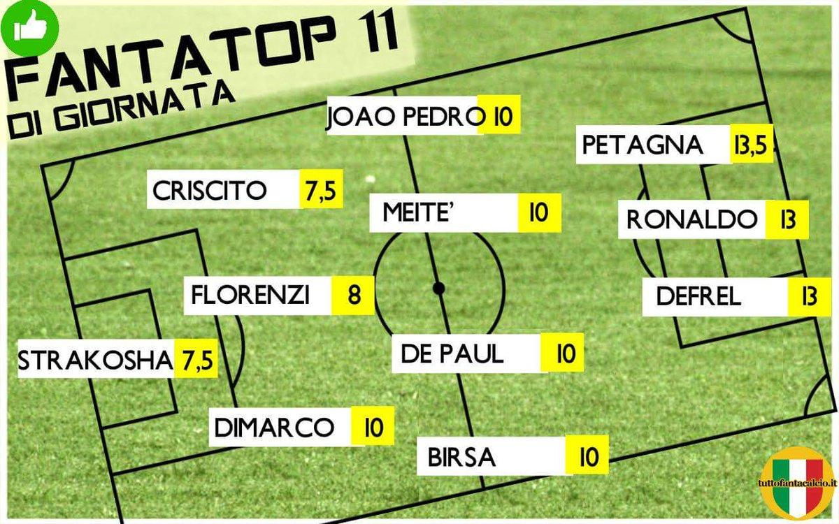 #FANTATOP11 4° GIORNATA DI #FANTACALCIOLa formazione migliore dell'ultima giornata di #SerieA, compresi #voto e #bonus  - Ukustom