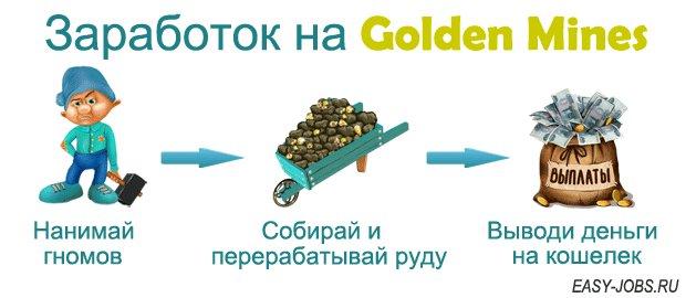 golden-mines.biz/?i=867299