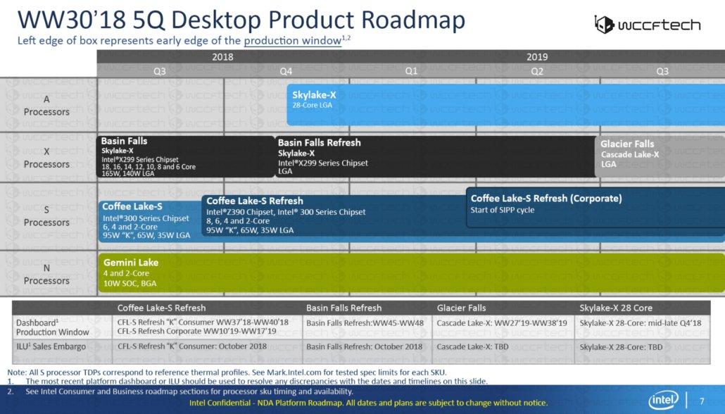 Leaked Intel roadmap shows Coffee Lake-R Refresh
