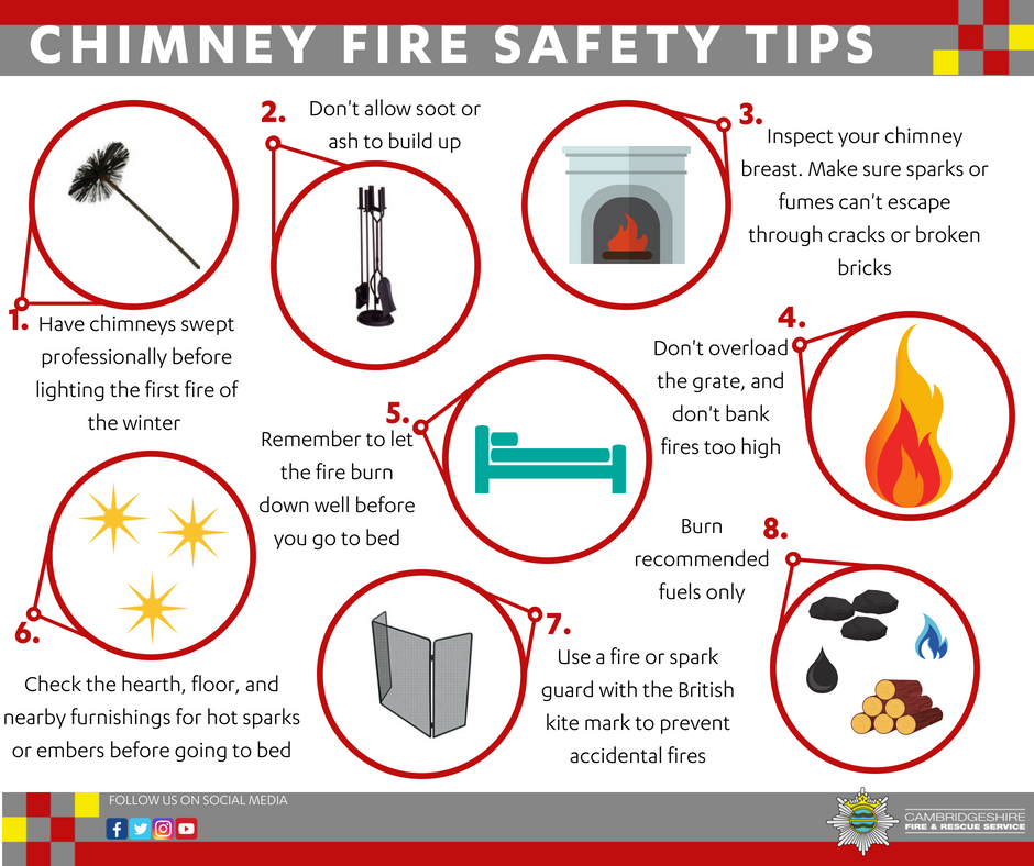 Cambridgeshire Fire And Rescue Service On Twitter Is Your Chimney