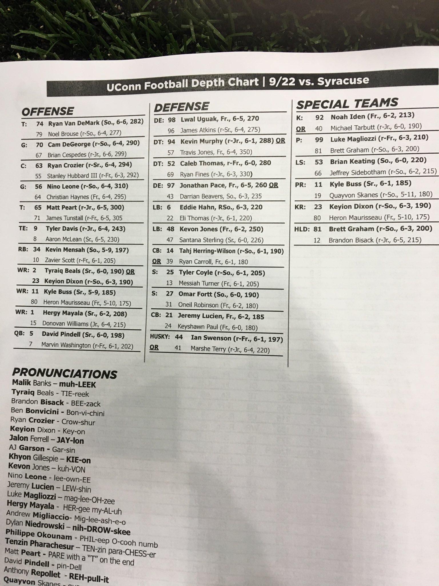 Gavin Keefe On Twitter Uconn Football Depth Chart For Saay S At Syracuse