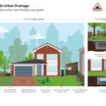 Have you seen our design that give some suggestions as to how to reduce #floodrisk at a home level?