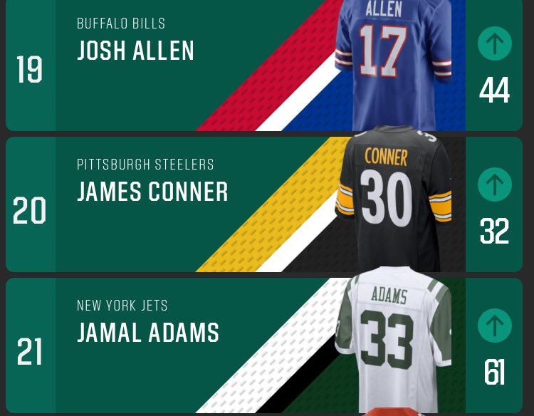 james conner jersey selling