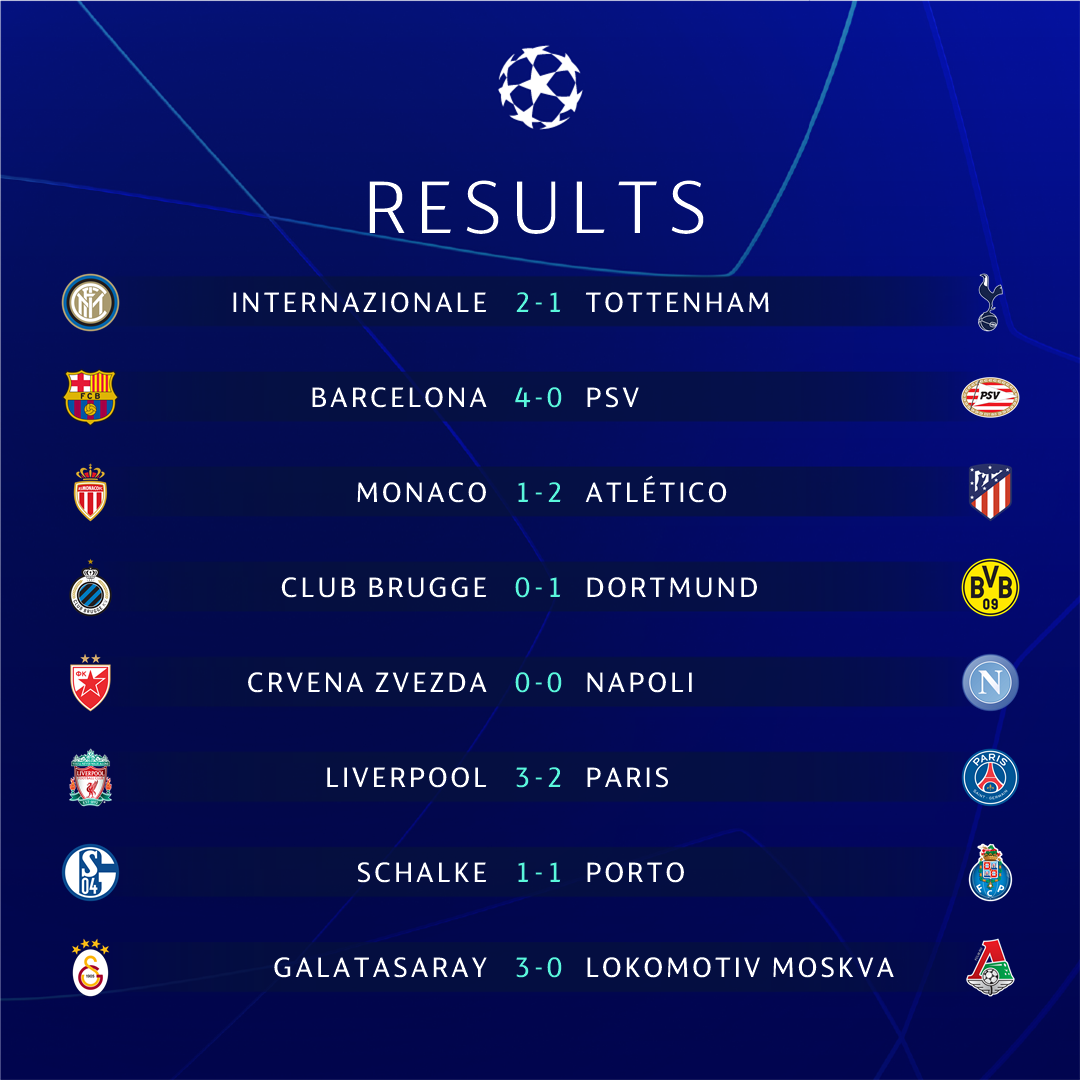 ⏰ RESULTS ⏰  �� Goals. Comebacks. Drama.   �� Group stage returns in style!   �� Tuesday's best game?  #UCL https://t.co/uTsU9ZbdA4