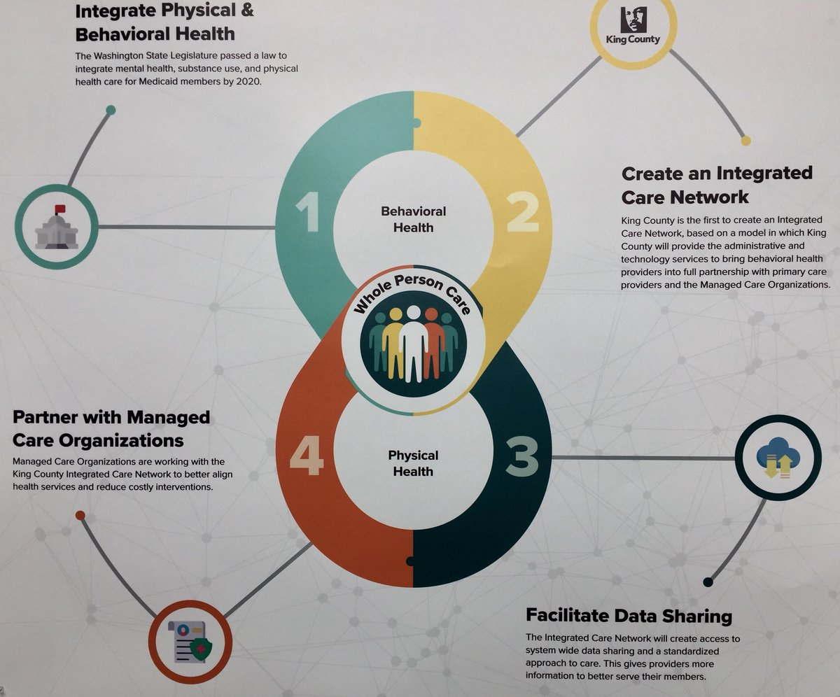 Christina Becker On Twitter The Ismsea Emerging Leaders Poster