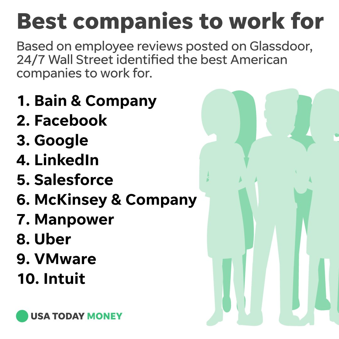 Companies have a vested interest in keeping their employees happy. Did your employer make the list of best US companies to work for? https://t.co/PwJ8SkVWv7