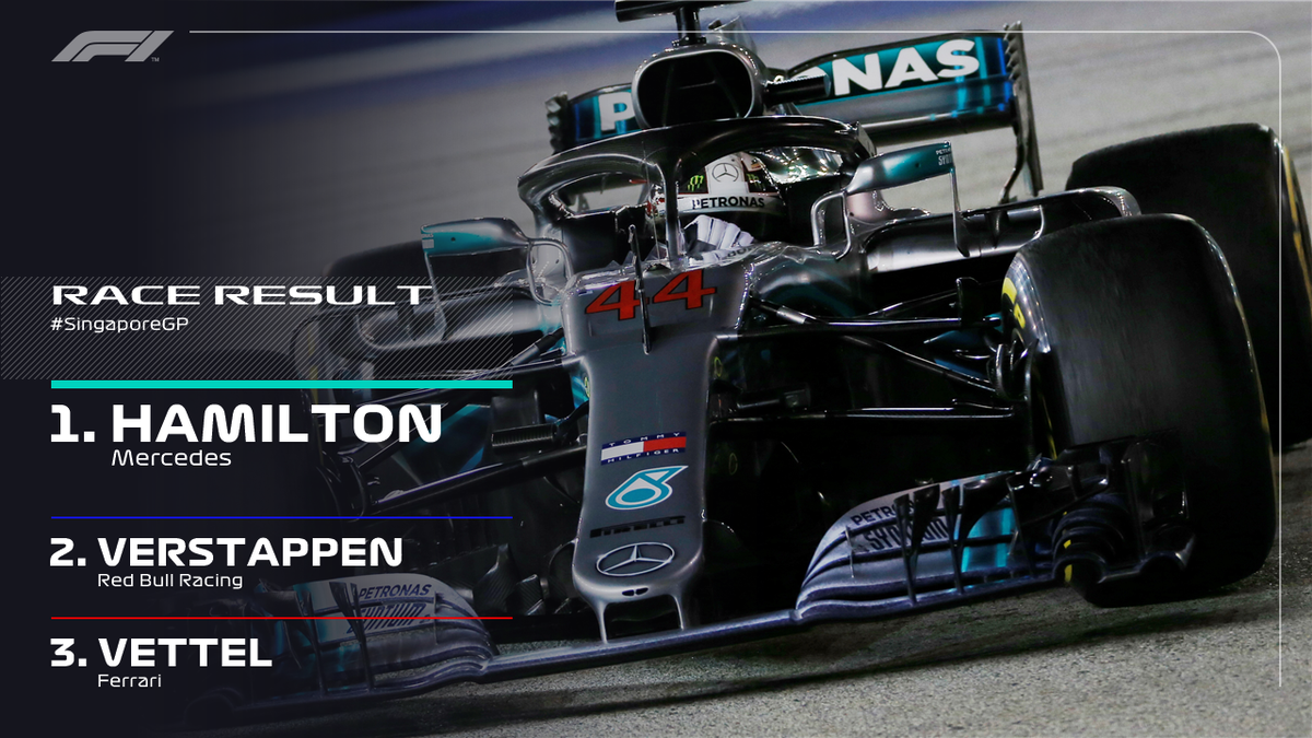 https://massimilianoamatoblog.wordpress.com/2018/09/18/formula-1-post-singapore-2/ La mia analisi del #SingaporeGP #Hamilton #verstappen #Vettel #bottas #raikkonen #Ricciardo #alonso #leclerc #Mercedes #Ferrari #redbull #F1  - Ukustom