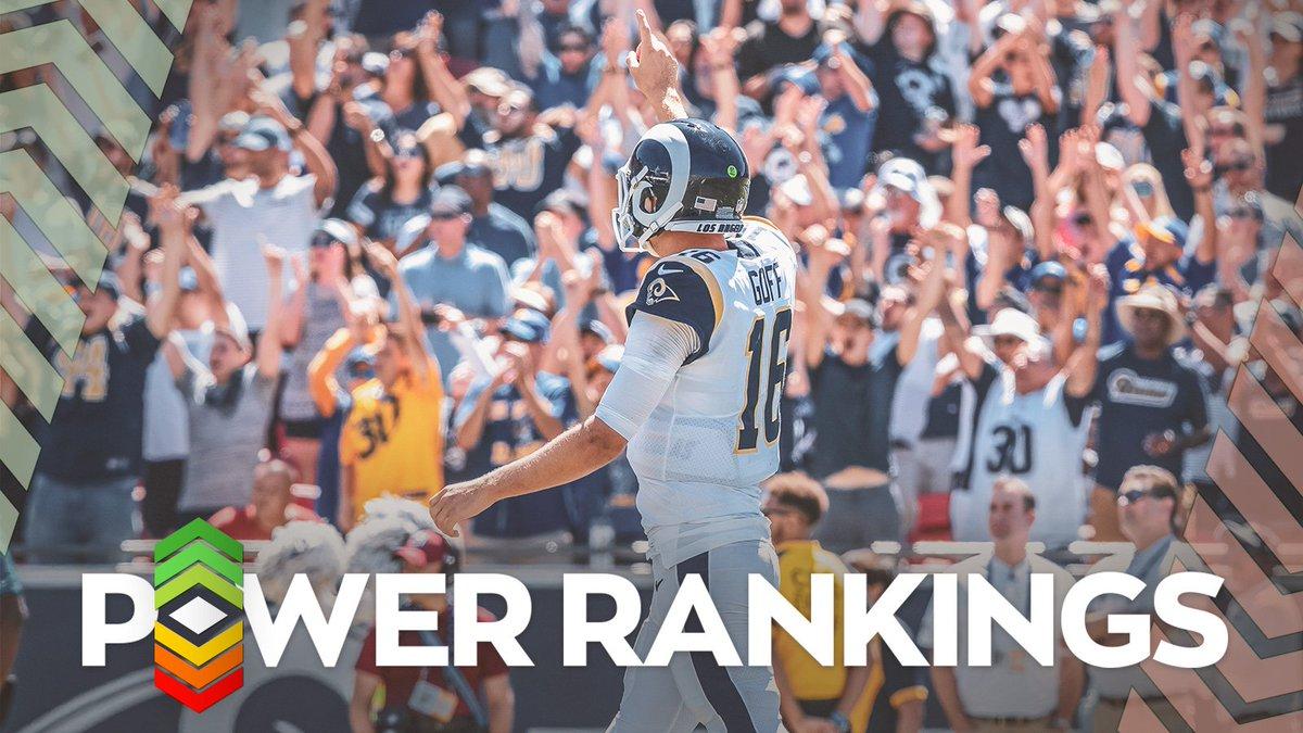 Trending 👆 Power Rankings: Week 3 📊 » gora.ms/UJOziJ