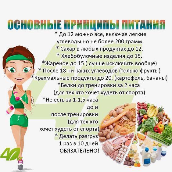 Правило правильного питания похудеть