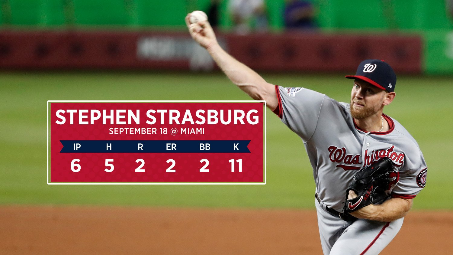 Stephen Strasburg matched a season-high with 11 Ks tonight.  ￰゚ヤᆬ￰゚ヤᆬ￰゚ヤᆬ￰゚ヤᆬ￰゚ヤᆬ￰゚ヤᆬ￰゚ヤᆬ￰゚ヤᆬ￰゚ヤᆬ￰゚ヤᆬ￰゚ヤᆬ https://t.co/OggChyc5go