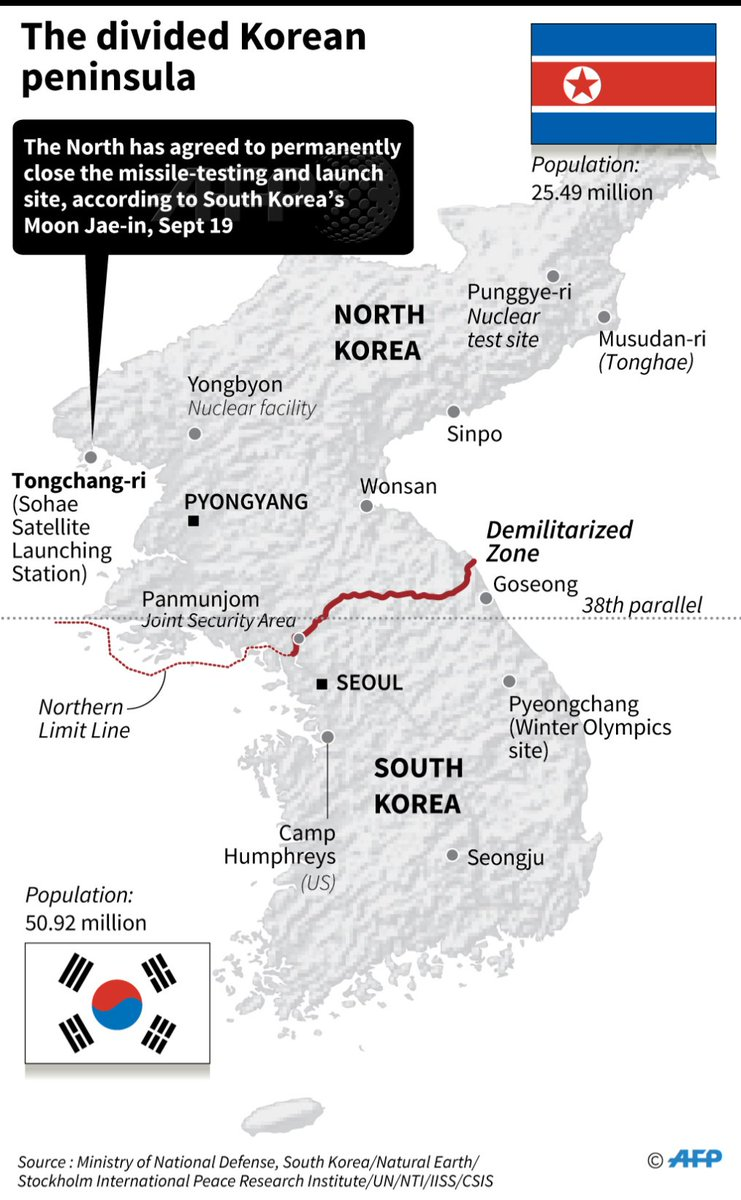 Afp News Agency On Twitter Video North Koreas Kim Jong Un Holds - 38th-parallel-us-map