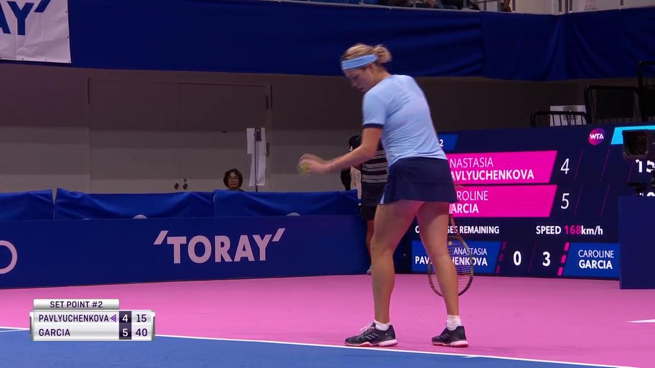 First set to @CaroGarcia !  She breaks the @NastiaPav serve to take it 6-4 @torayppo !  #東レppoテニス https://t.co/U0ZolPW0Fi