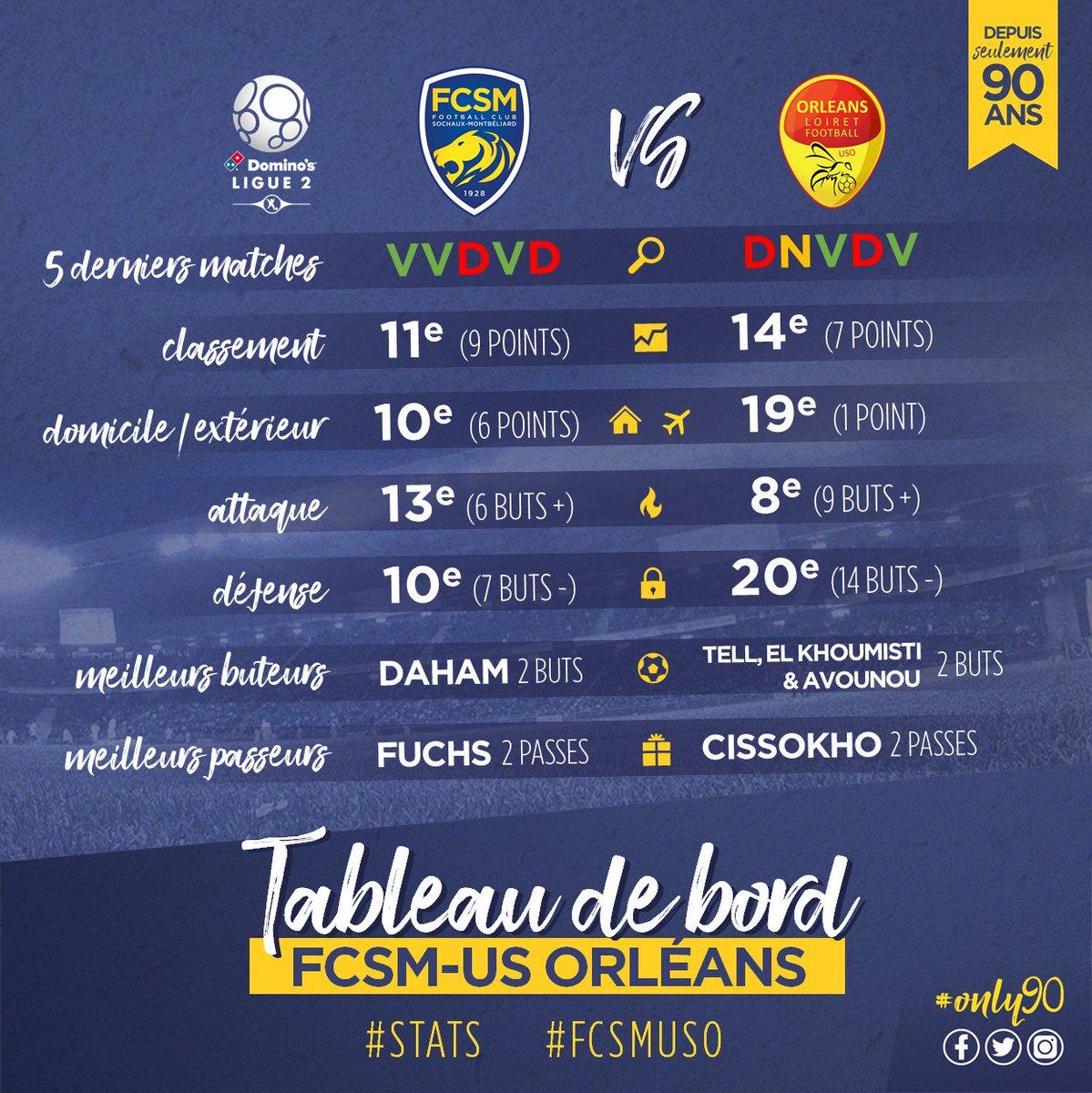8ème journée   FC Sochaux Montbéliard  -  US Orléans  (0-1) Dnd4BVGX4AAkx5w