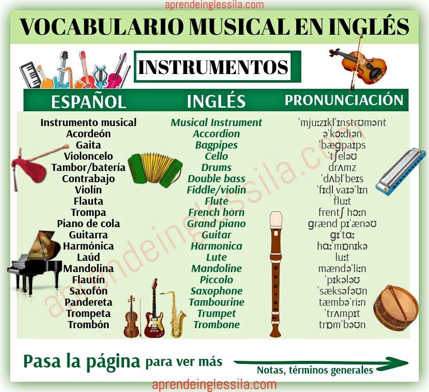 Aprende Inglés Sila On Twitter Vocabulario Para Hablar De Música En Inglés Si Te Ha Resultado útil No Dudes En Rt Sígueme En Https T Co 6suhqtzxcw Https T Co Pivrohpqie