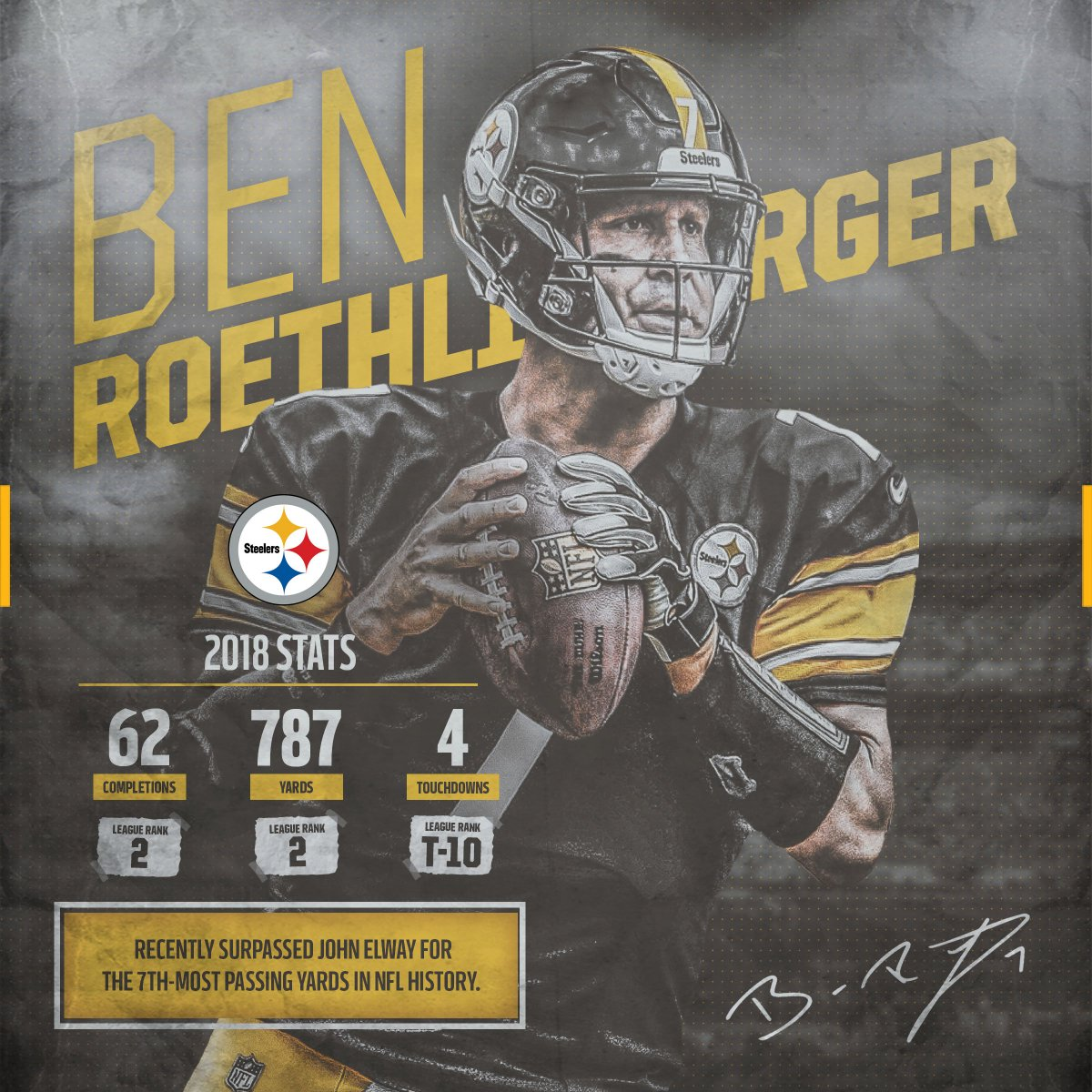 2018 Pittsburgh Steelers - Position Battle & Player Stats
