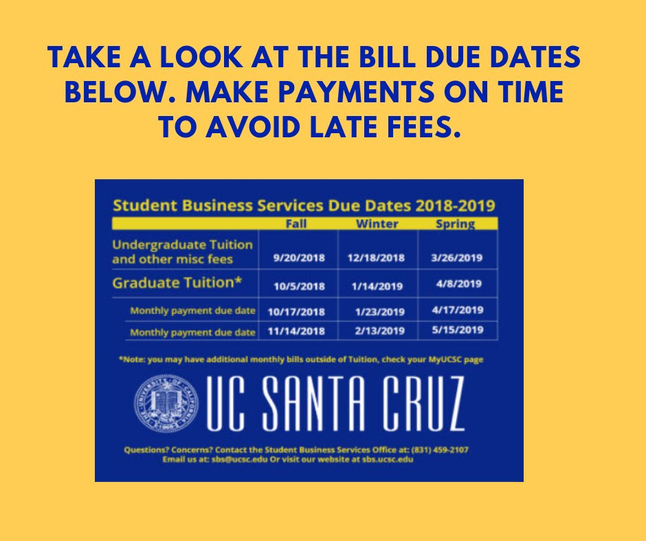 Ucsc Financial Aid On Twitter Make Payments On Time To Avoid Late Fees