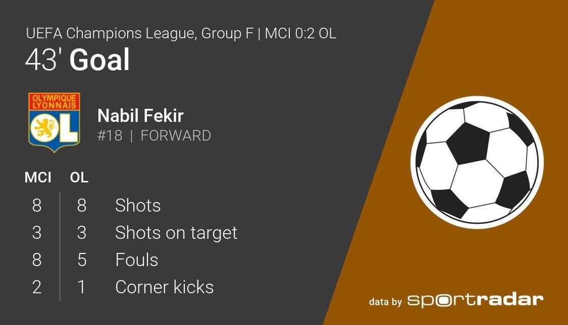 Merrybet On Twitter 43 Goal Ol Lyon Nabil Fekir Man City 0 2