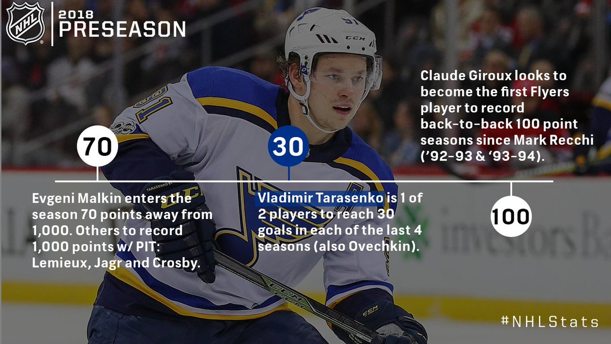 In 2018 NHL Preseason action tonight, the @StLouisBlues take on the @mnwild in Des Moines, Iowa. Also scheduled: @penguins + @NHLFlyers + 10 other clubs. 📆 atnhl.com/2pmM8TN