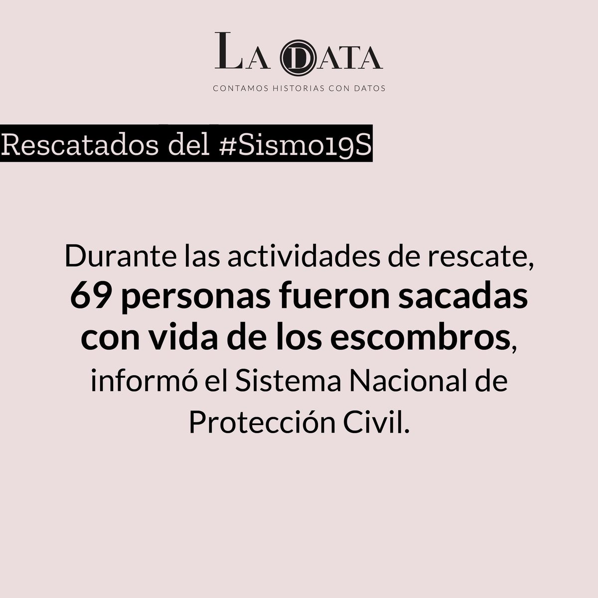 La Data on Twitter: \