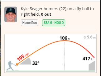 The #Mariners Kyle Seager goes DEEP for home run no. 22. Details: