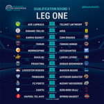 The #BasketballCL Qualification Round 1 tips off tonight with 22 teams!📖 https://t.co/eNB64gY98O📺 https://t.co/WiubbGNDbF