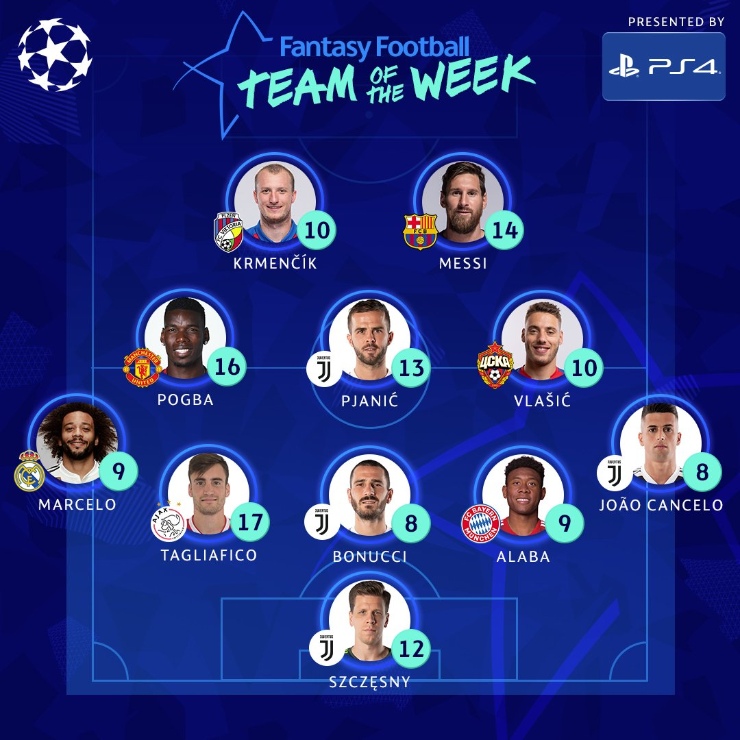 Introducing the #UCLfantasy Team of the Week ⚽️��  *Based on top point scorers https://t.co/jsqq7mL9y2