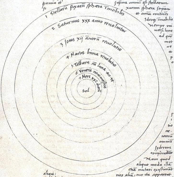 Nicolas Slonimsky: Writings on Music: Early Writings