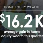U.S. #homeowners are reaping the rewards of a strong economy. The new CoreLogic Home Equity Report shows a national #equity gain of nearly $981 billion since the second quarter of 2017. Learn more: https://t.co/Rl1aGoAdZ5