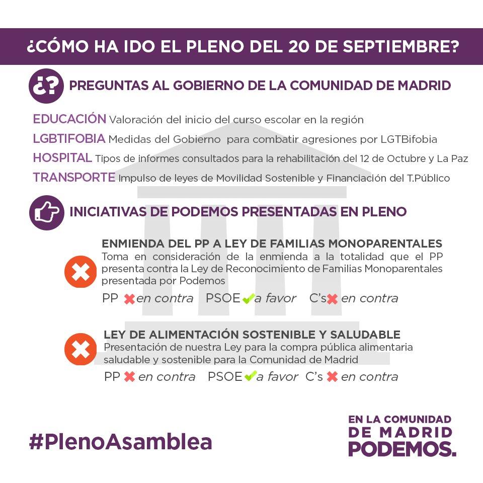 #PlenoAsamblea Latest News Trends Updates Images - PodemosCMadrid