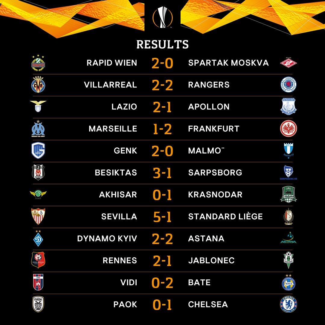 [HILO ÚNICO] UEFA Europa League 2018-19 - Página 2 Dnjx1F2XgAI_n-6?format=jpg