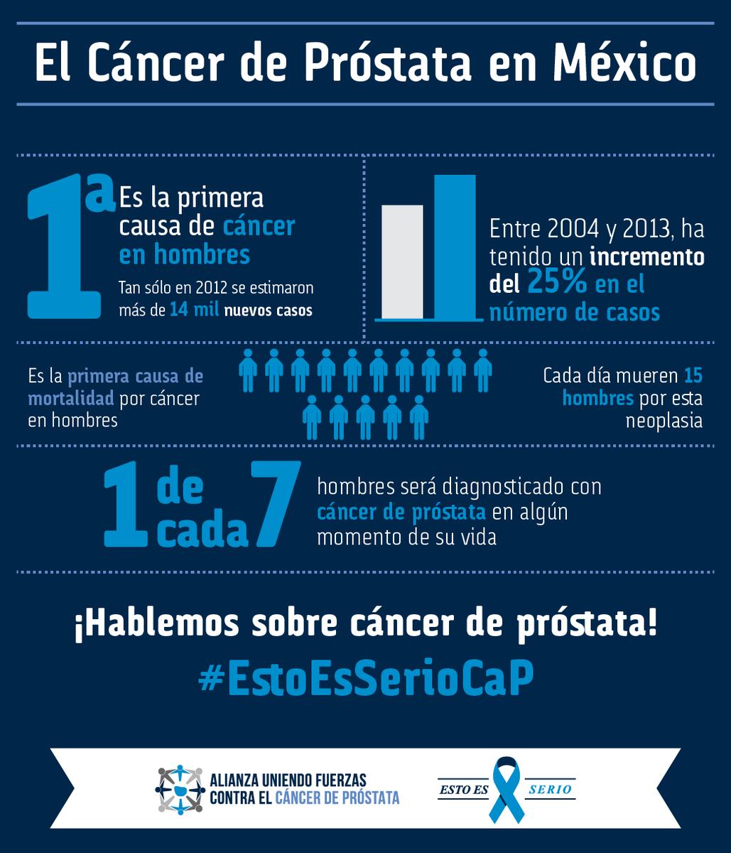 mortalidad por cáncer de próstata en italiano