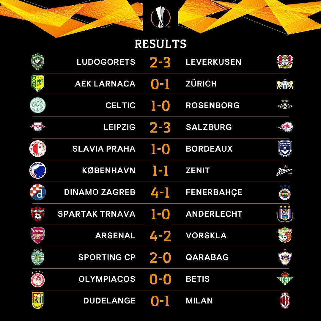 [HILO ÚNICO] UEFA Europa League 2018-19 - Página 2 DnkSlPRWsAEpcLD?format=jpg