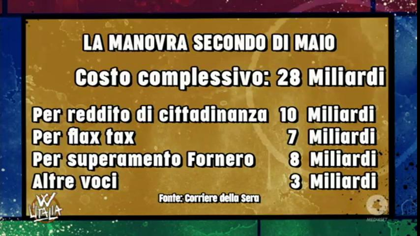 La manovra secondo @luigidimaio #WLItalia  - Ukustom