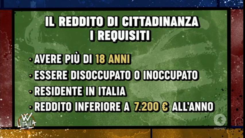 I requisiti per il reddito di cittadinanza #WLItalia  - Ukustom