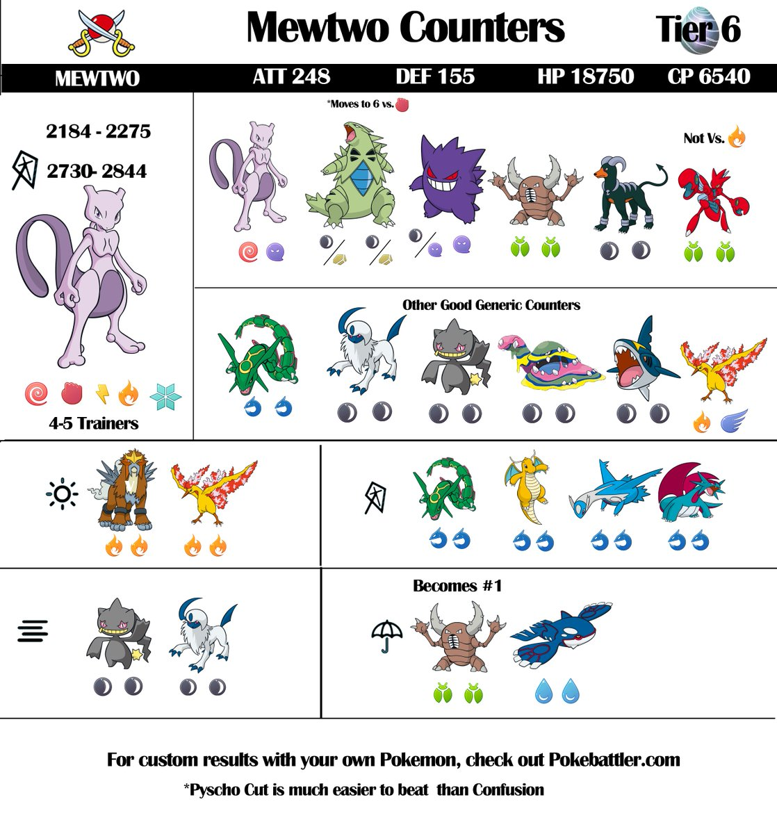 best rayquaza counters