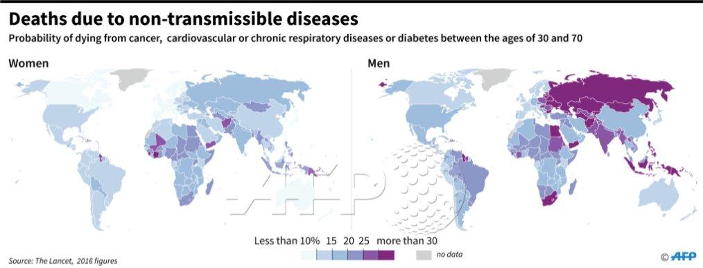 Смертность от НЕинфекционных болезней - по странам мира и женщины/мужчины