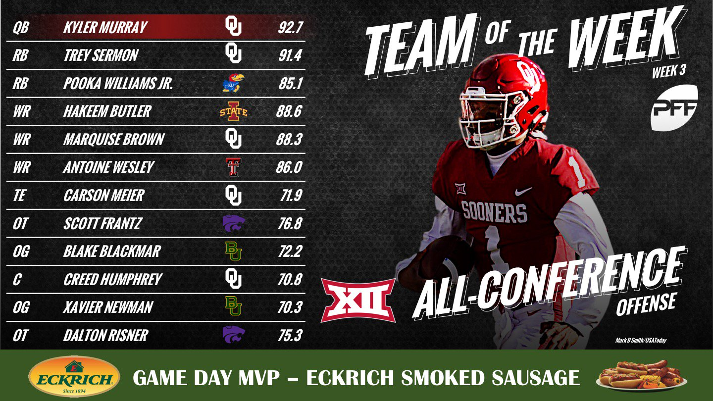 The PFF College Big 12 Team of the Week! https://t.co/CqxBzcttoZ