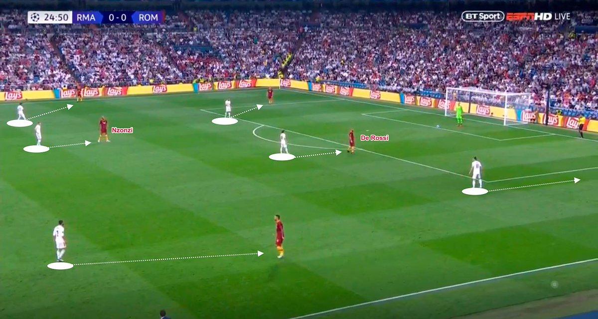 A Madrid a livello di cattiveria agonistica e di voglia di stare in campo la #Roma è sembrata spenta. La squadra è partita già sconfitta.Al momento #Kolarov e #Fazio sono imbarazzanti. Senza neanche troppi giri di parole, il serbo è lontanissimo dagli standard del 2017-18  - Ukustom